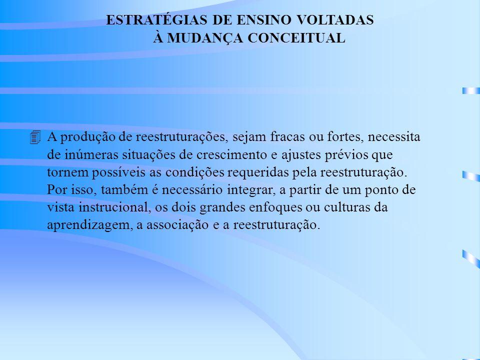 ESTRATÉGIAS DE ENSINO VOLTADAS À MUDANÇA CONCEITUAL
