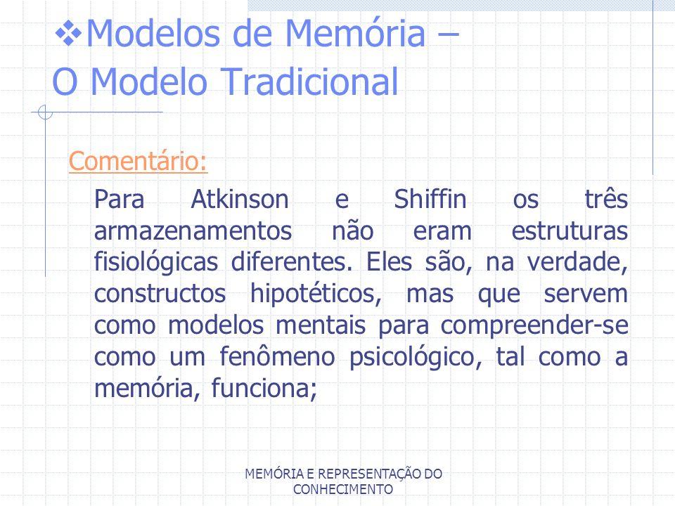 Modelos de Memória – O Modelo Tradicional