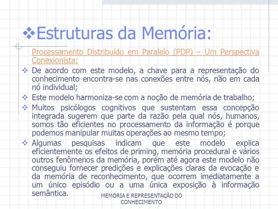 Estruturas da Memória: