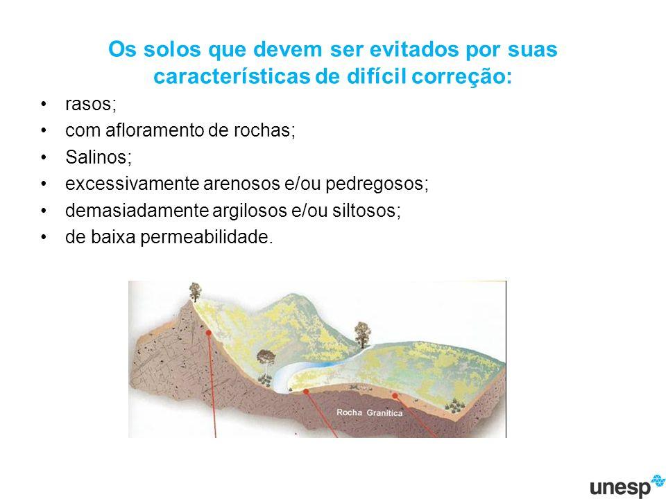 Os solos que devem ser evitados por suas características de difícil correção:
