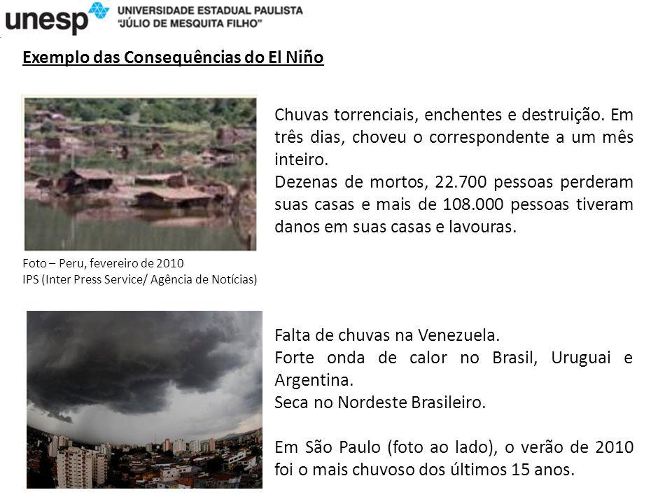 Exemplo das Consequências do El Niño