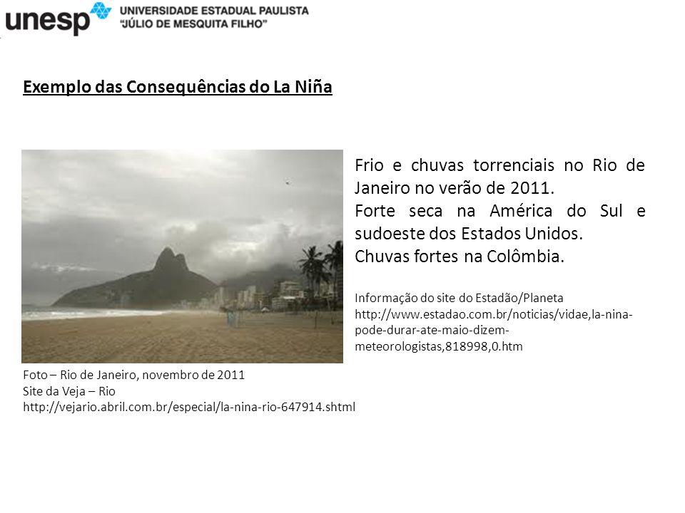 Exemplo das Consequências do La Niña