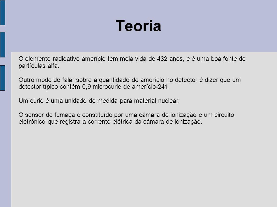 Teoria O elemento radioativo amerício tem meia vida de 432 anos, e é uma boa fonte de. partículas alfa.