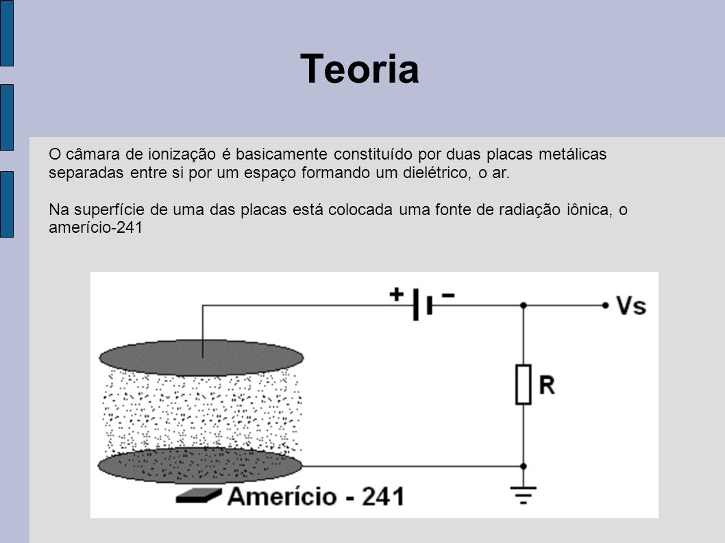 TeoriaO câmara de ionização é basicamente constituído por duas placas metálicas. separadas entre si por um espaço formando um dielétrico, o ar.