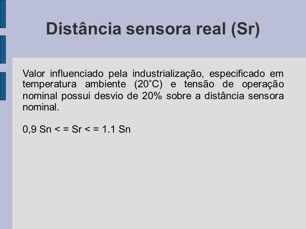 Distância sensora real (Sr)