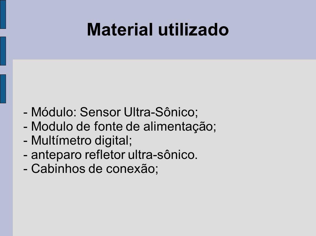 Material utilizado - Módulo: Sensor Ultra-Sônico;