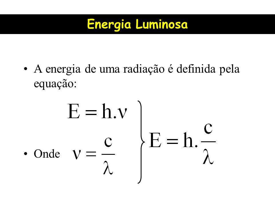 Energia Luminosa A energia de uma radiação é definida pela equação: Onde