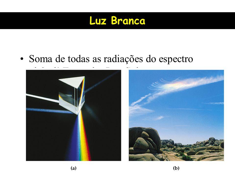 Luz Branca Soma de todas as radiações do espectro visível! Exemplo: Luz Solar.