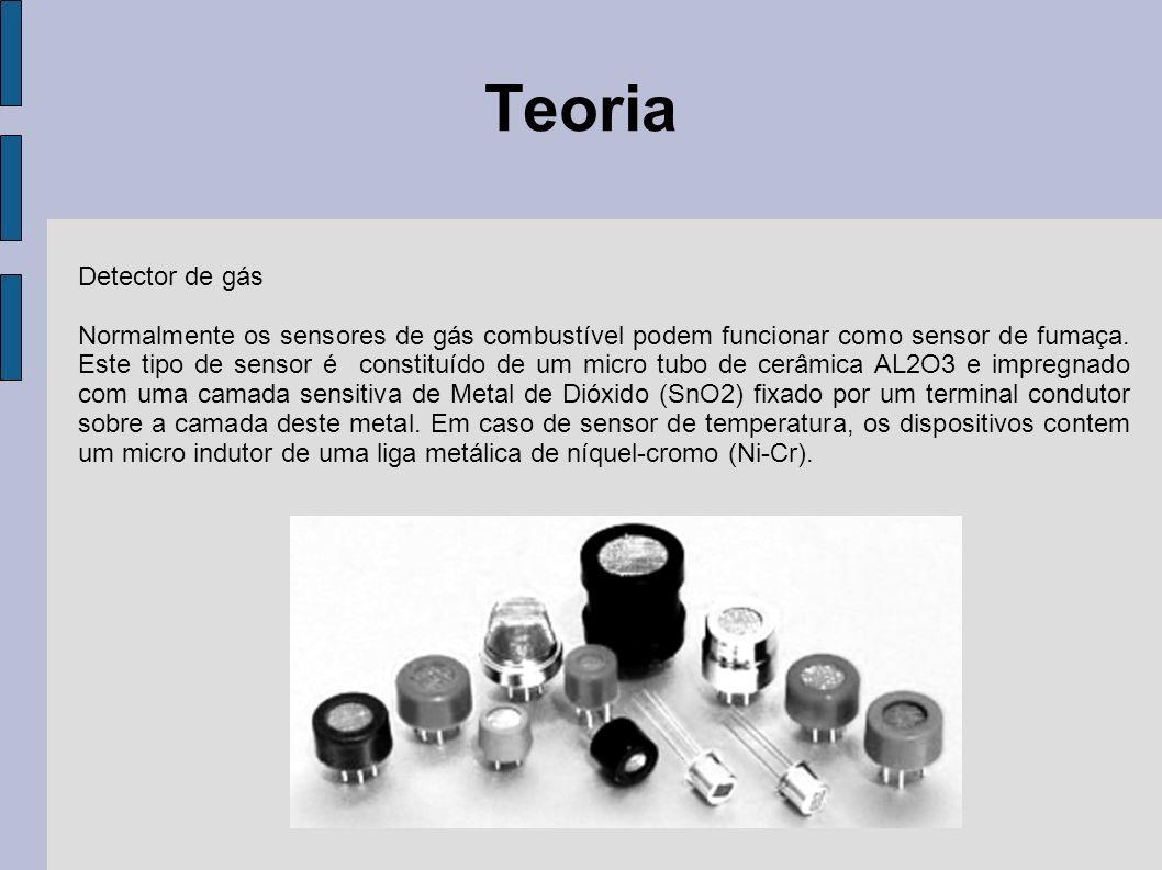 Teoria Detector de gás.