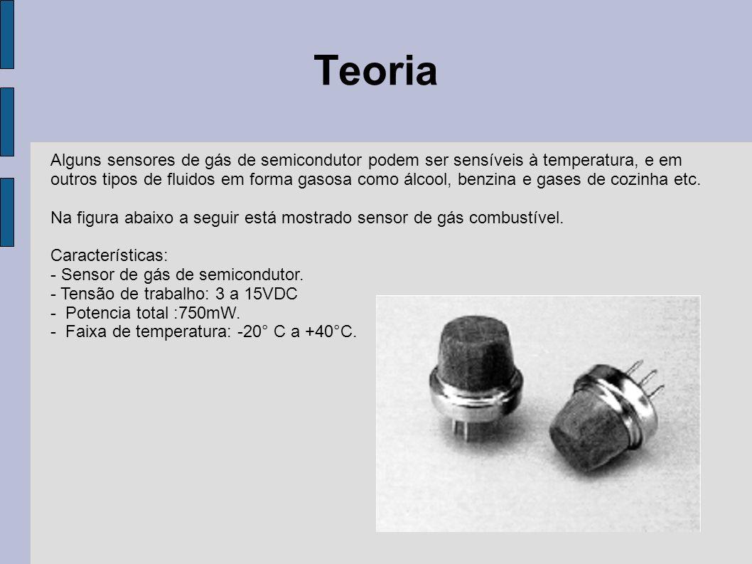 Teoria Alguns sensores de gás de semicondutor podem ser sensíveis à temperatura, e em.