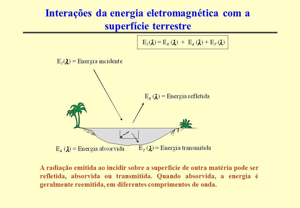 Interações da energia eletromagnética com a superfície terrestre