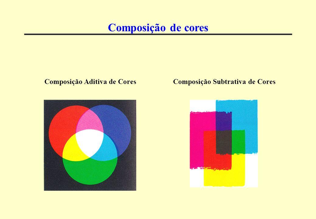 Composição de cores Composição Aditiva de Cores