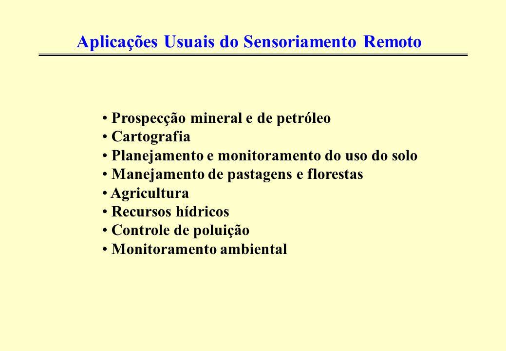 Aplicações Usuais do Sensoriamento Remoto