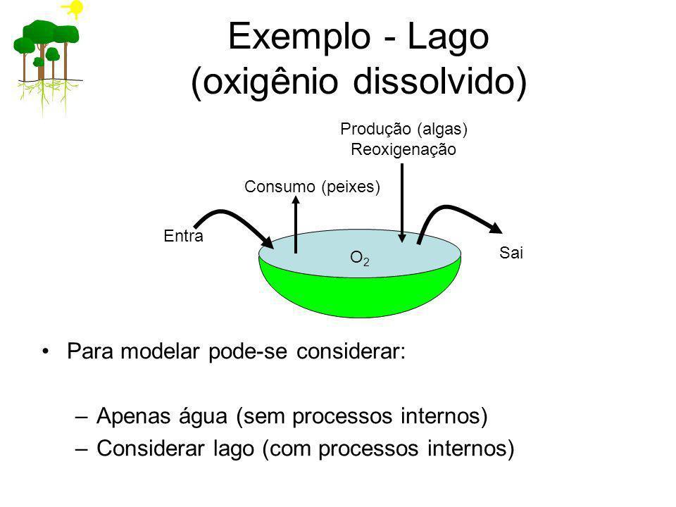 Exemplo - Lago (oxigênio dissolvido)
