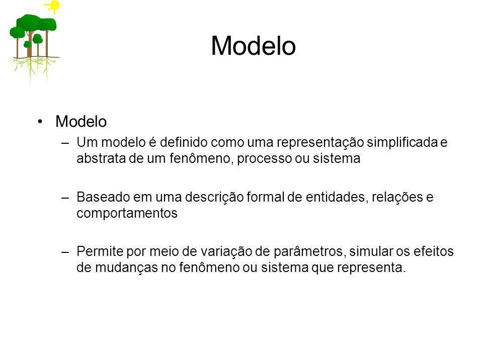 Modelo Modelo. Um modelo é definido como uma representação simplificada e abstrata de um fenômeno, processo ou sistema.