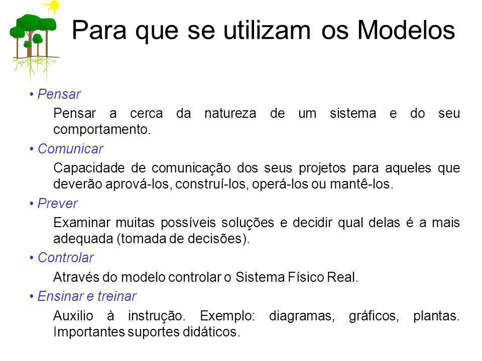 Para que se utilizam os Modelos
