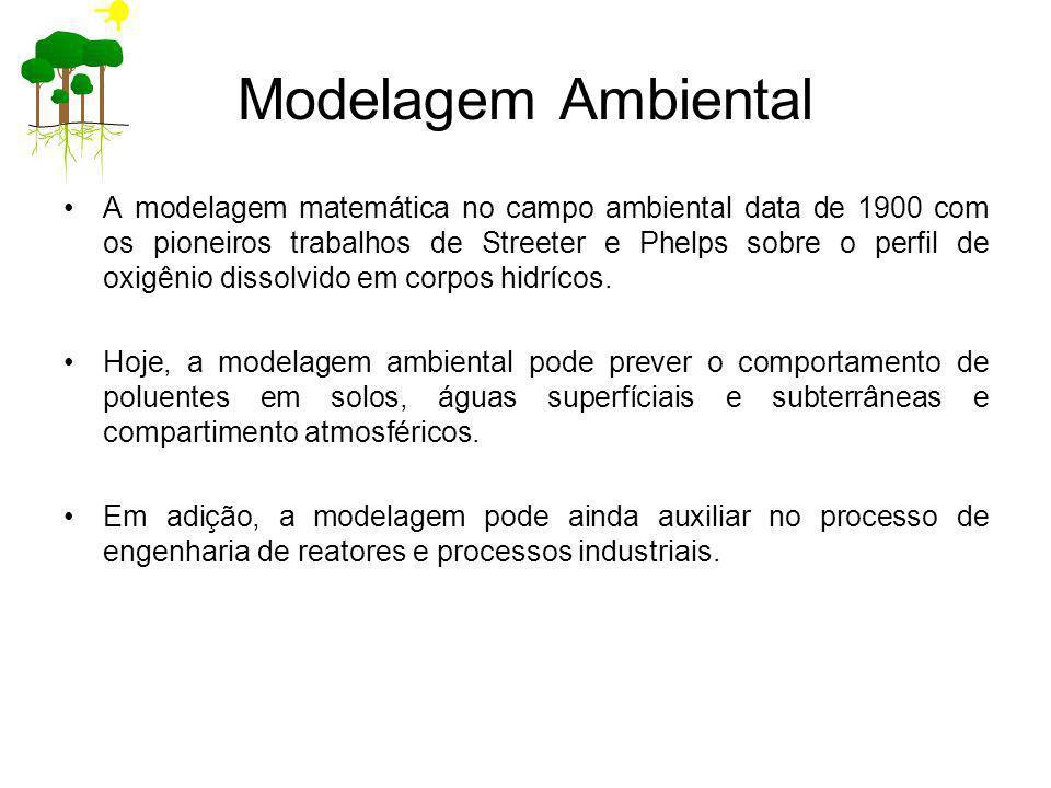 Modelagem Ambiental