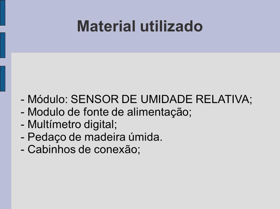 Material utilizado - Módulo: SENSOR DE UMIDADE RELATIVA;