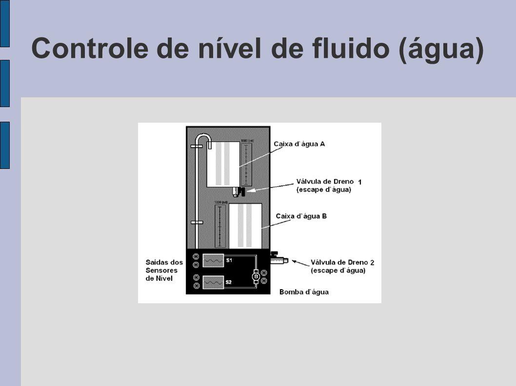 Controle de nível de fluido (água)