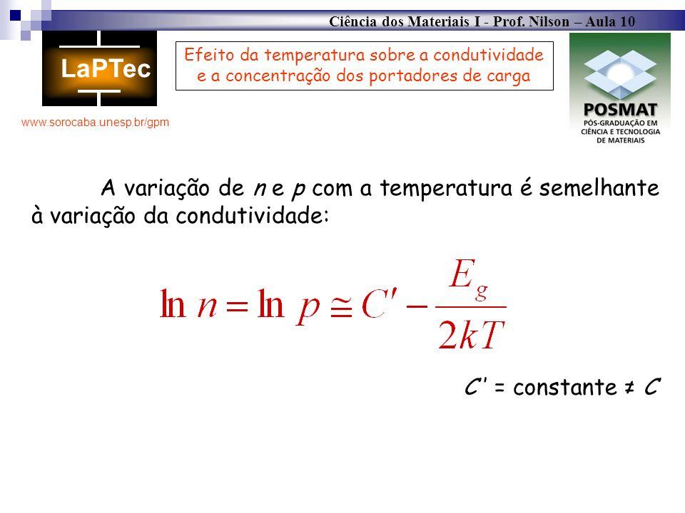 Efeito da temperatura sobre a condutividade e a concentração dos portadores de carga