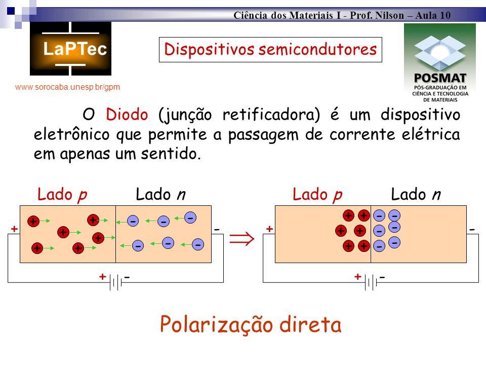  Polarização direta Dispositivos semicondutores
