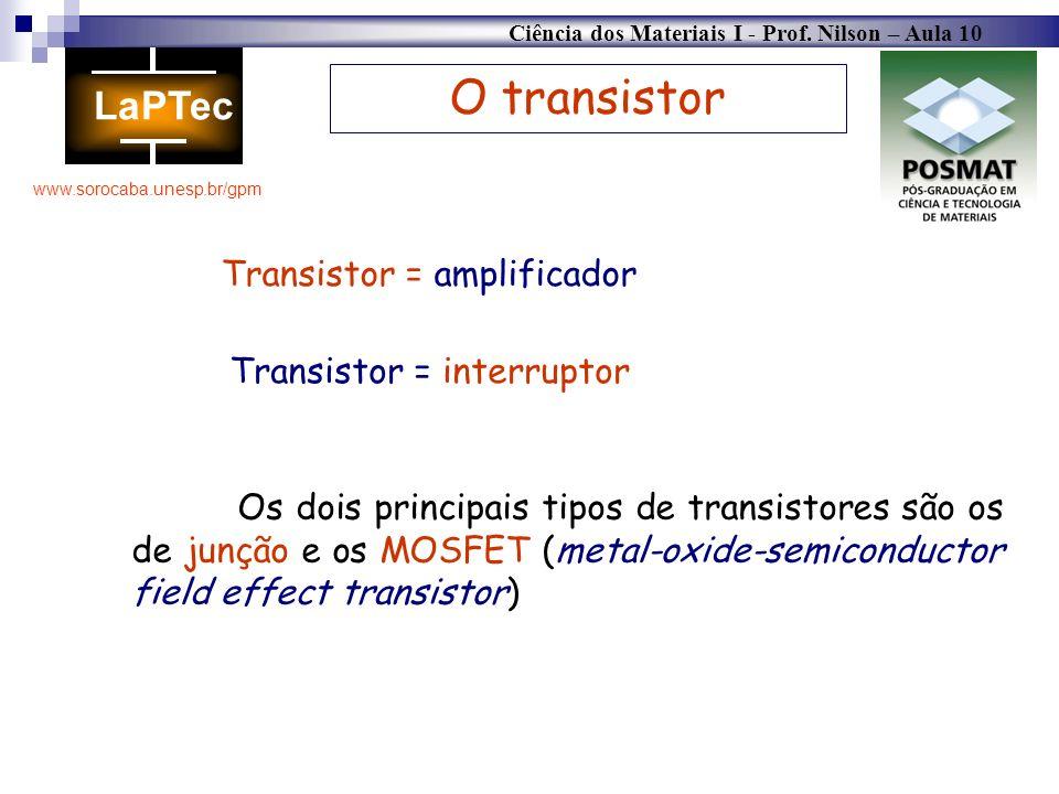 O transistor Transistor = amplificador Transistor = interruptor