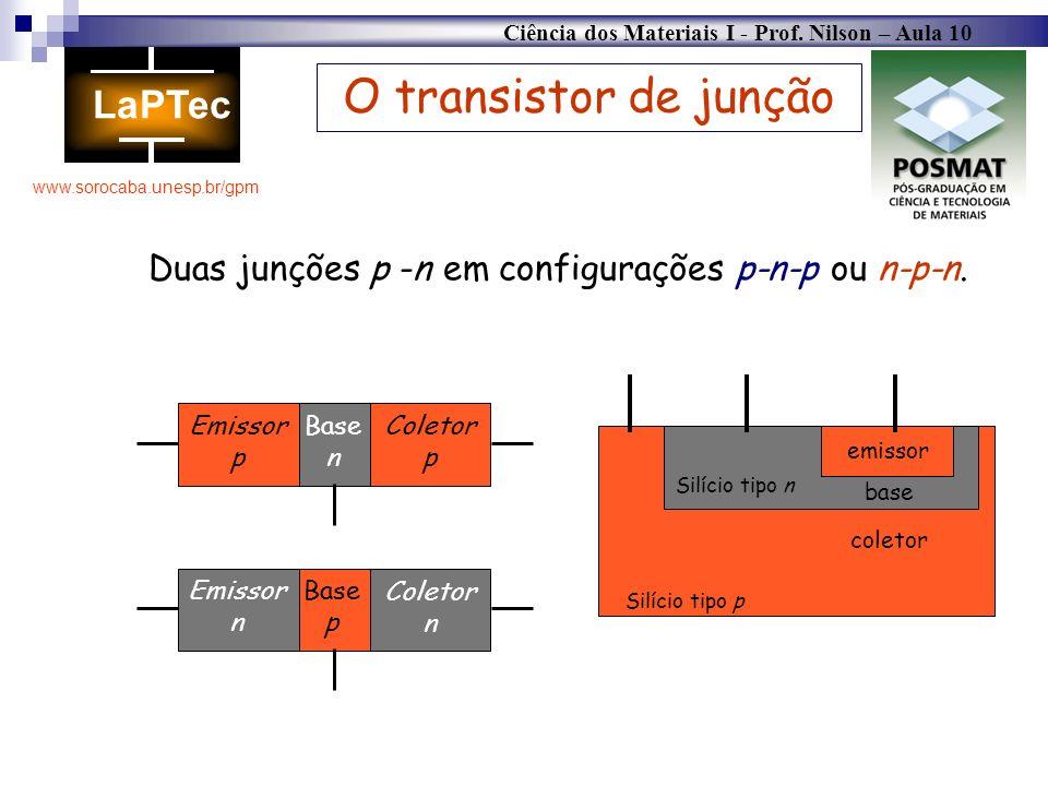O transistor de junção Duas junções p -n em configurações p-n-p ou n-p-n. Silício tipo p. Silício tipo n.