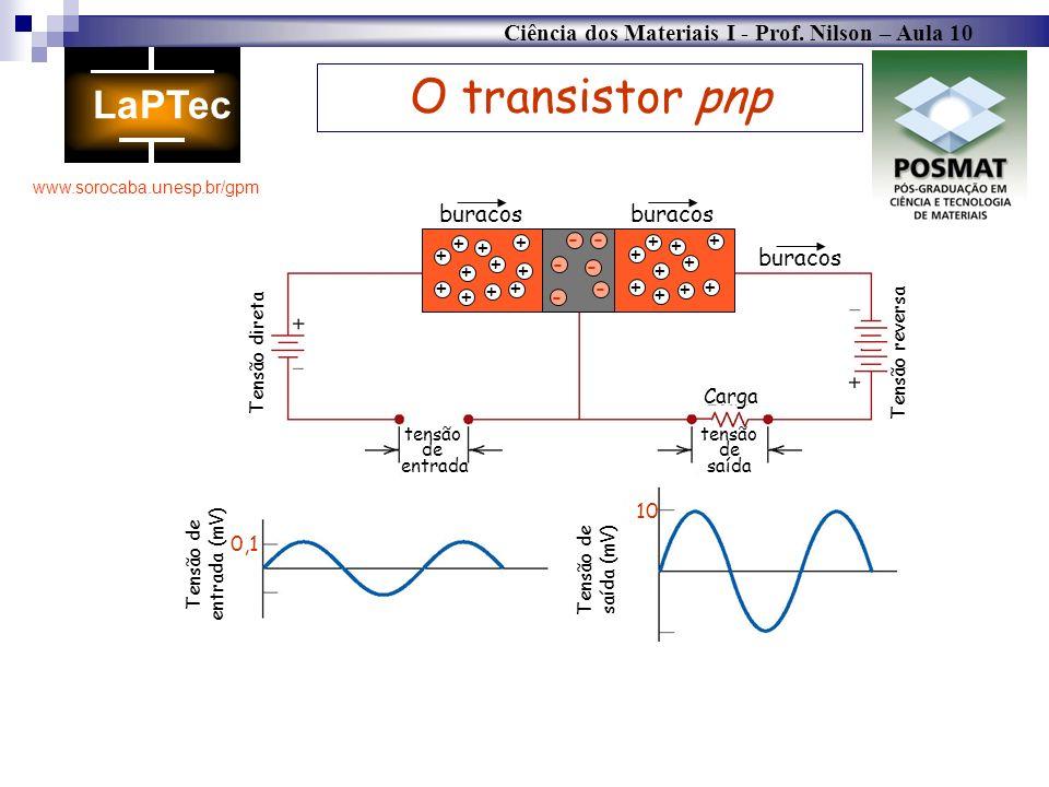 O transistor pnp buracos buracos - + buracos Carga 10 0,1 tensão de