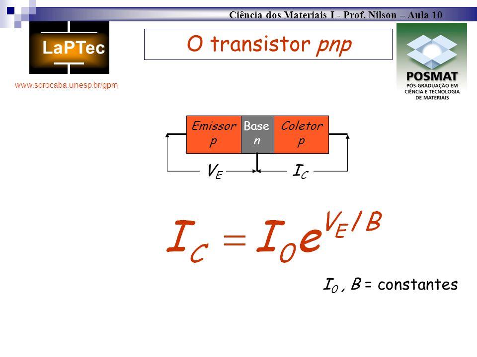 O transistor pnp Base n Emissor p Coletor VE IC I0 , B = constantes