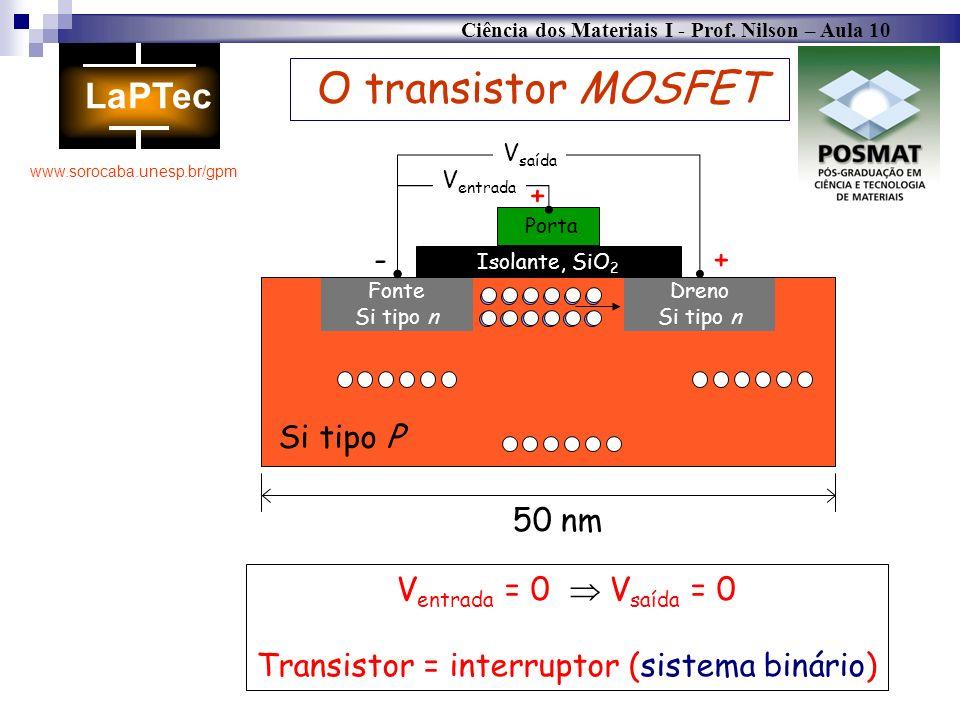 Transistor = interruptor (sistema binário)