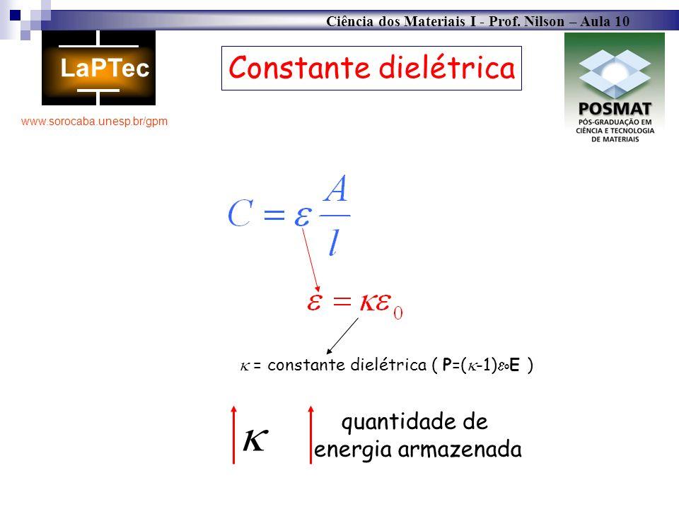  Constante dielétrica quantidade de energia armazenada