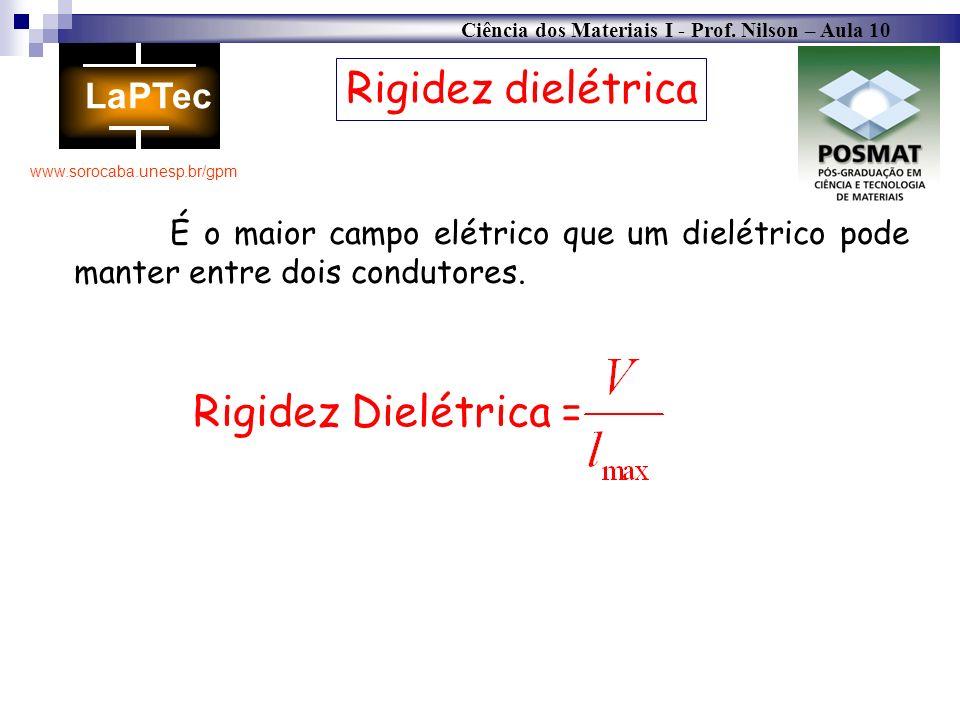 Rigidez dielétrica Rigidez Dielétrica =