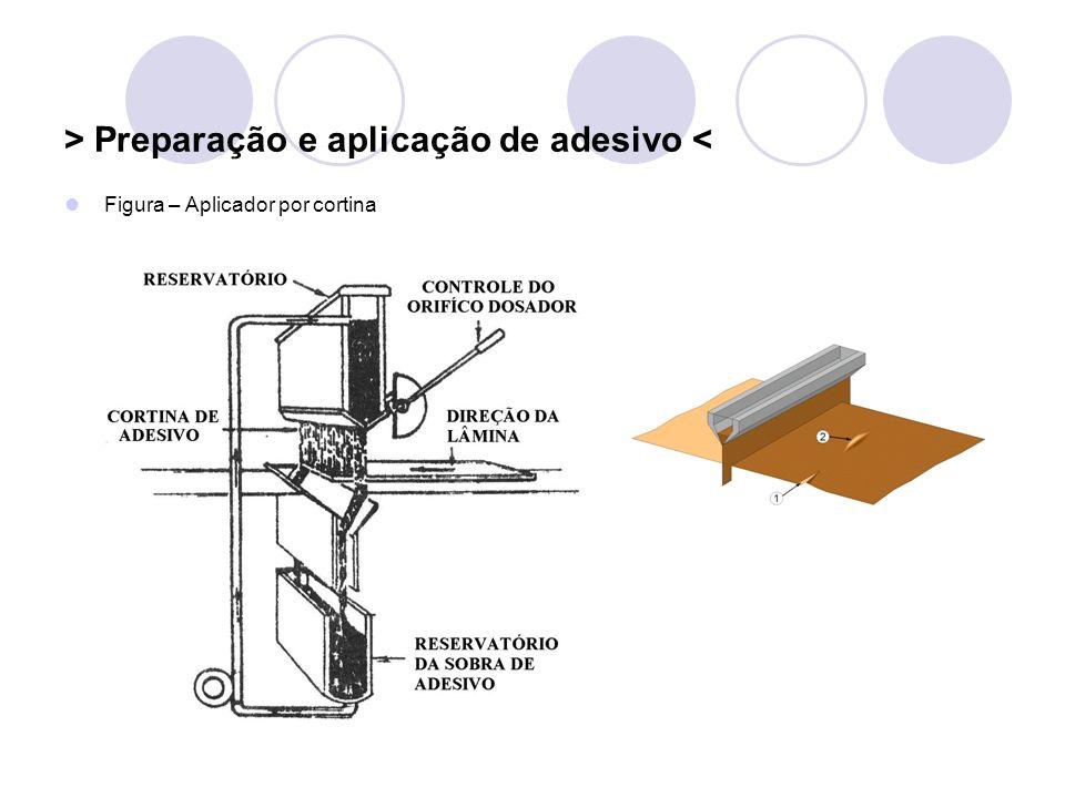 > Preparação e aplicação de adesivo <
