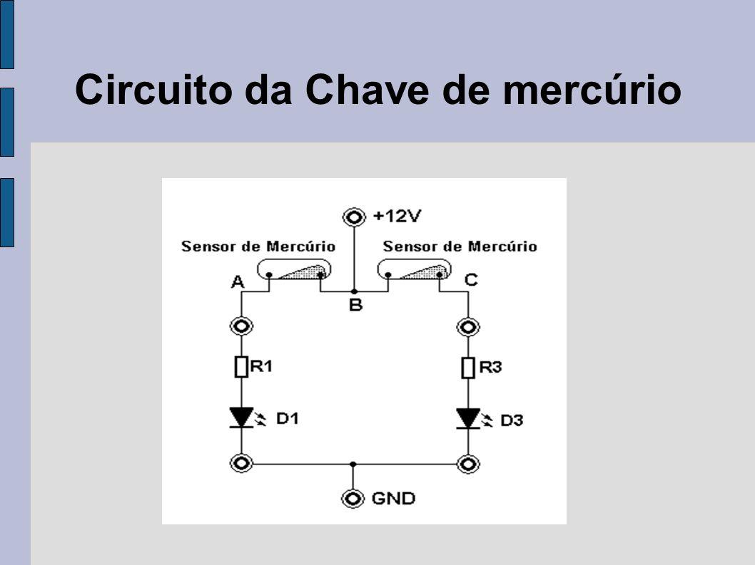 Circuito da Chave de mercúrio