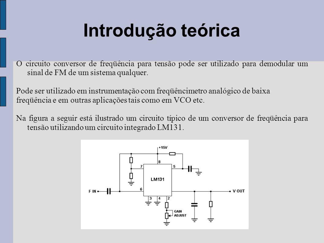 Introdução teórica O circuito conversor de freqüência para tensão pode ser utilizado para demodular um sinal de FM de um sistema qualquer.