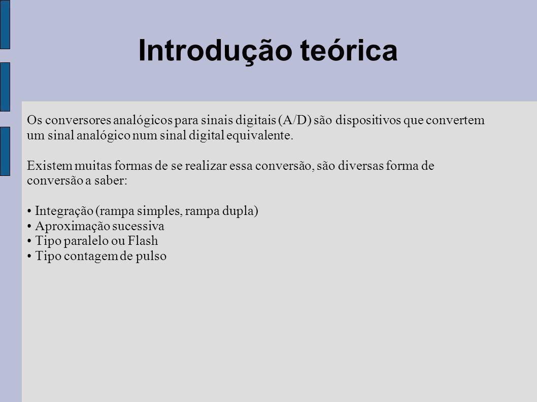 Introdução teórica Os conversores analógicos para sinais digitais (A/D) são dispositivos que convertem.