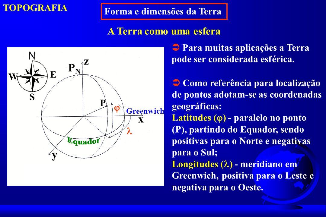 z PN x y A Terra como uma esfera TOPOGRAFIA Forma e dimensões da Terra