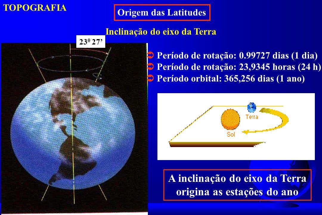 A inclinação do eixo da Terra origina as estações do ano