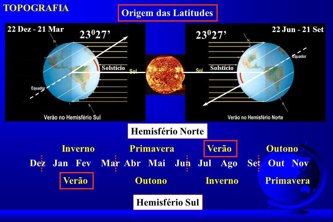 23027' 23027' TOPOGRAFIA Origem das Latitudes Hemisfério Norte Inverno