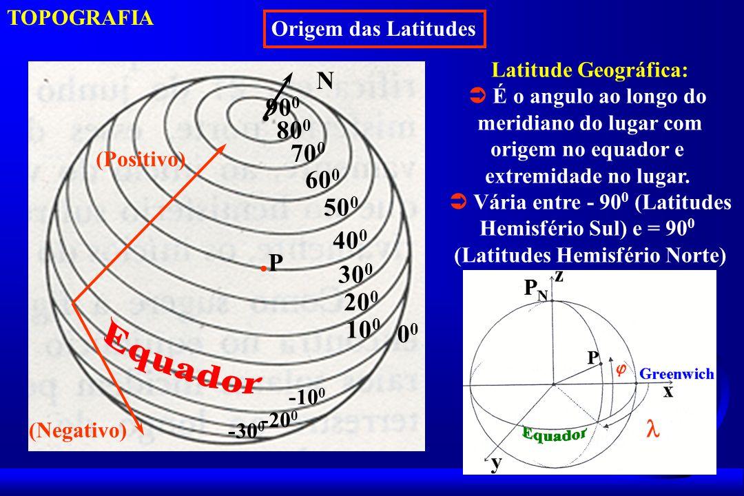  Vária entre - 900 (Latitudes (Latitudes Hemisfério Norte)