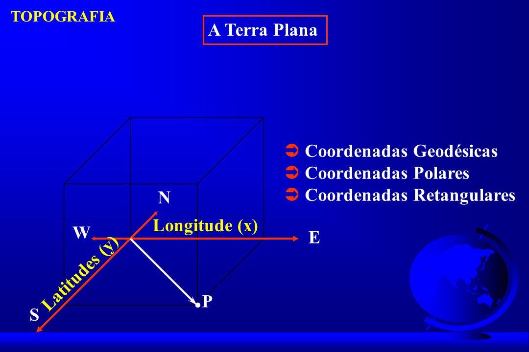 .P A Terra Plana  Coordenadas Geodésicas  Coordenadas Polares