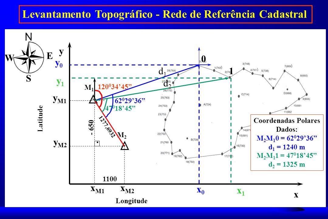 Levantamento Topográfico - Rede de Referência Cadastral