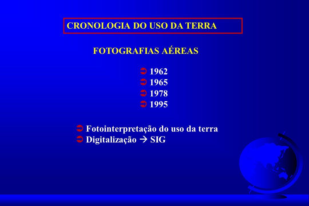 CRONOLOGIA DO USO DA TERRA