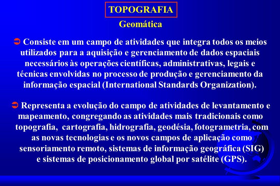 TOPOGRAFIA Geomática.  Consiste em um campo de atividades que integra todos os meios.