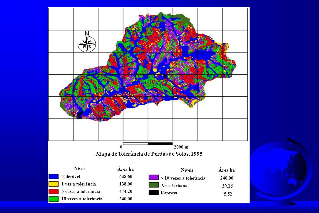 Mapa de Tolerância de Perdas de Solos, 1995