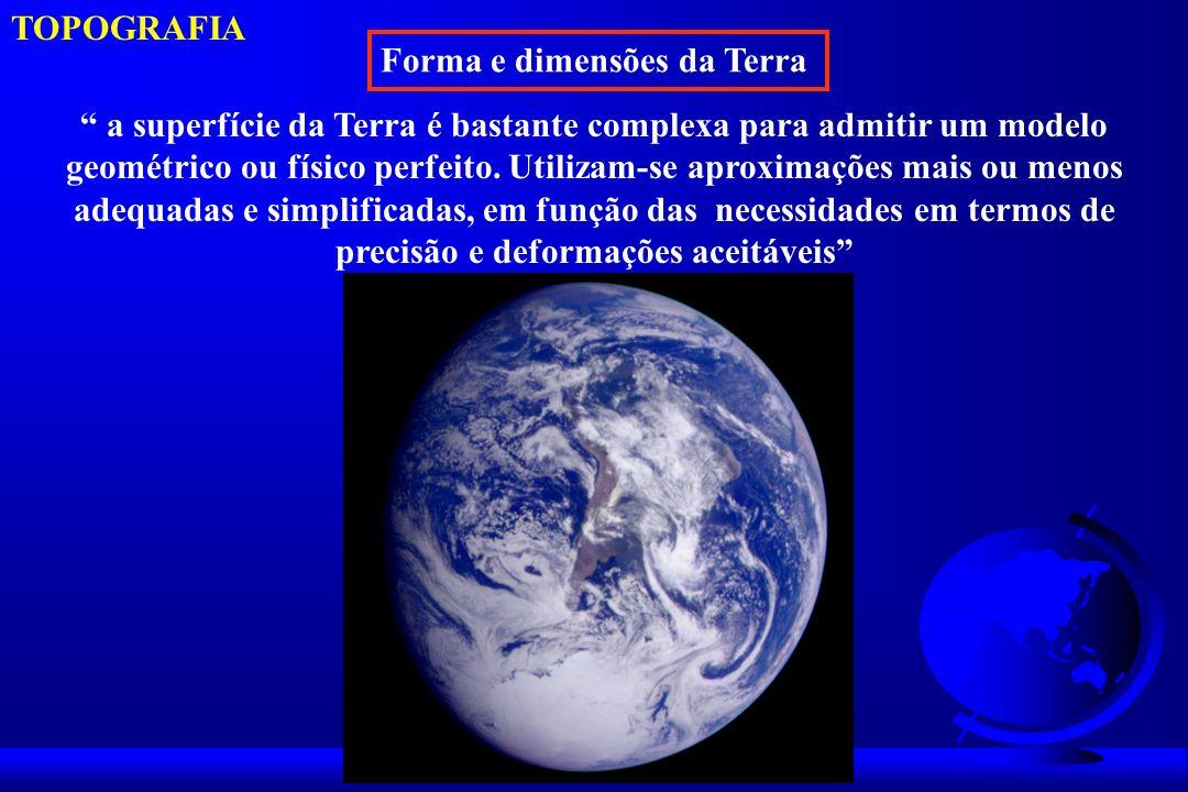 TOPOGRAFIA Forma e dimensões da Terra.