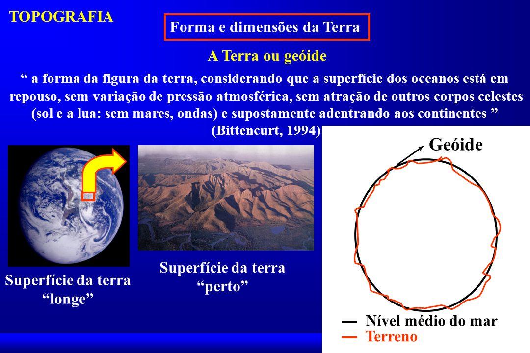 Geóide TOPOGRAFIA Forma e dimensões da Terra A Terra ou geóide
