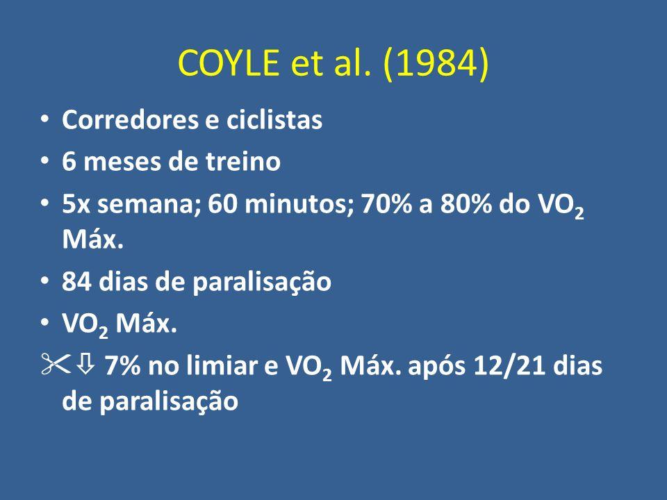 COYLE et al. (1984) Corredores e ciclistas 6 meses de treino