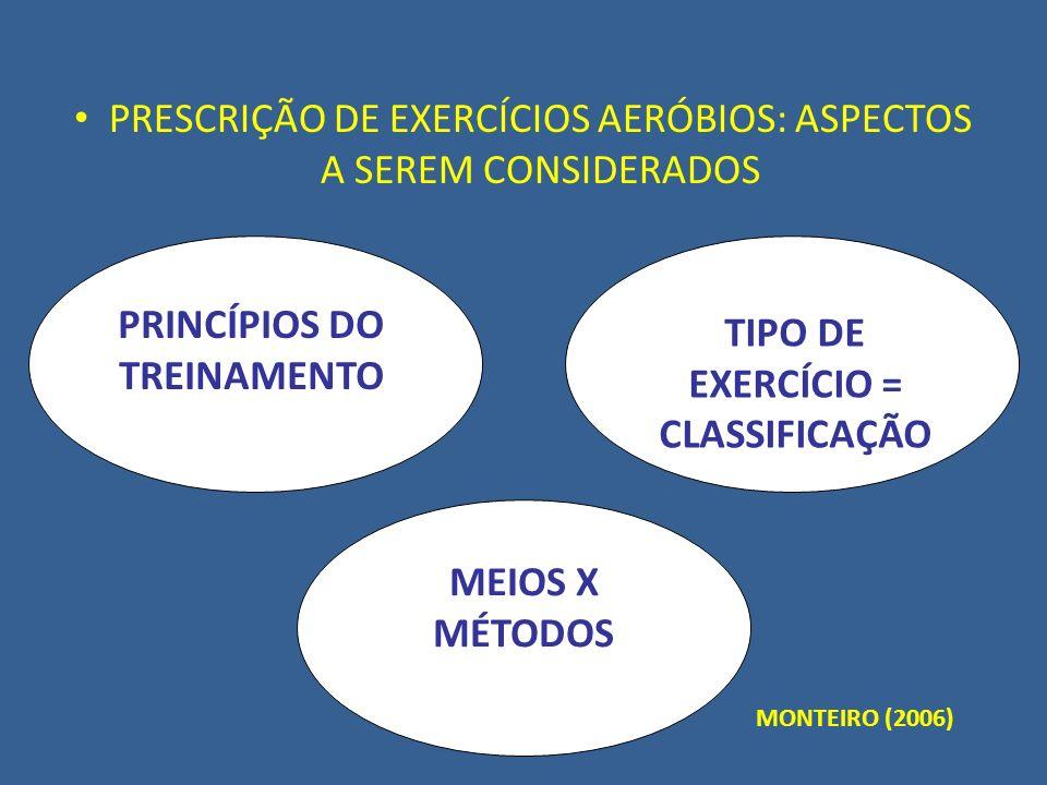 PRINCÍPIOS DO TREINAMENTO TIPO DE EXERCÍCIO = CLASSIFICAÇÃO