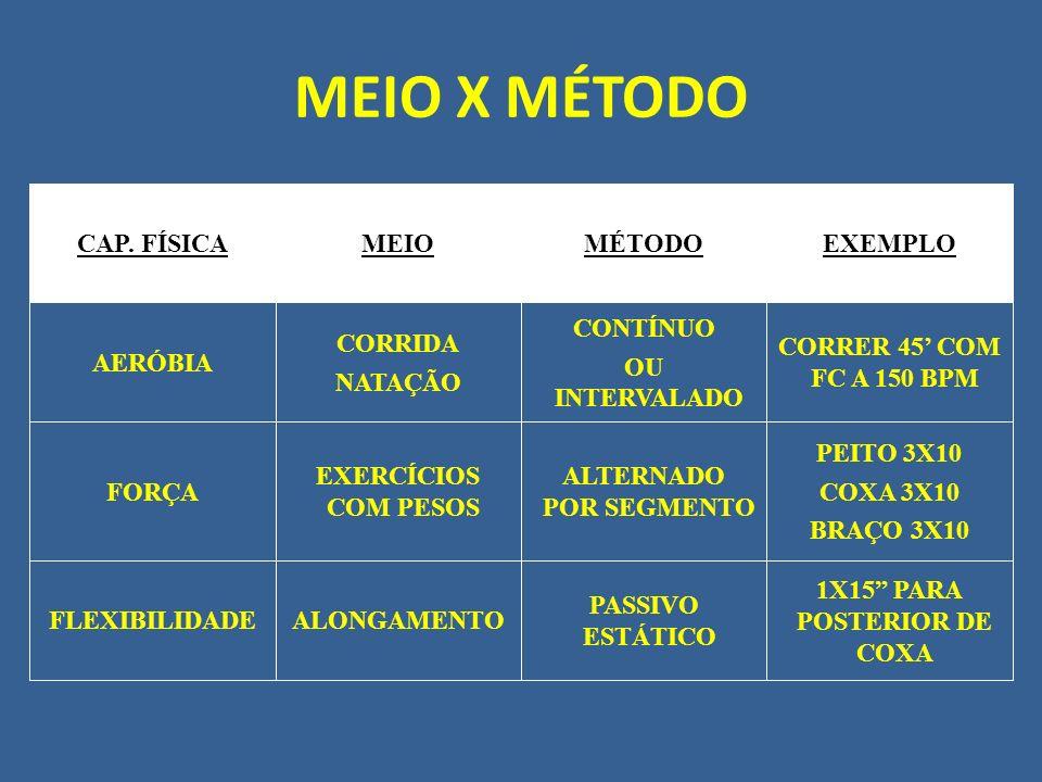 1X15 PARA POSTERIOR DE COXA ALTERNADO POR SEGMENTO